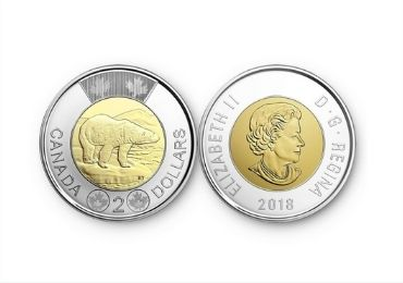 Coin manufacturer and supplier in China